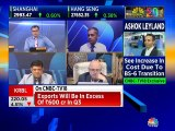 Market expert Mitessh Thakkar recommends a buy on these stocks