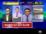Market expert Himanshu Gupta of Globe Capital remains positive on these stocks