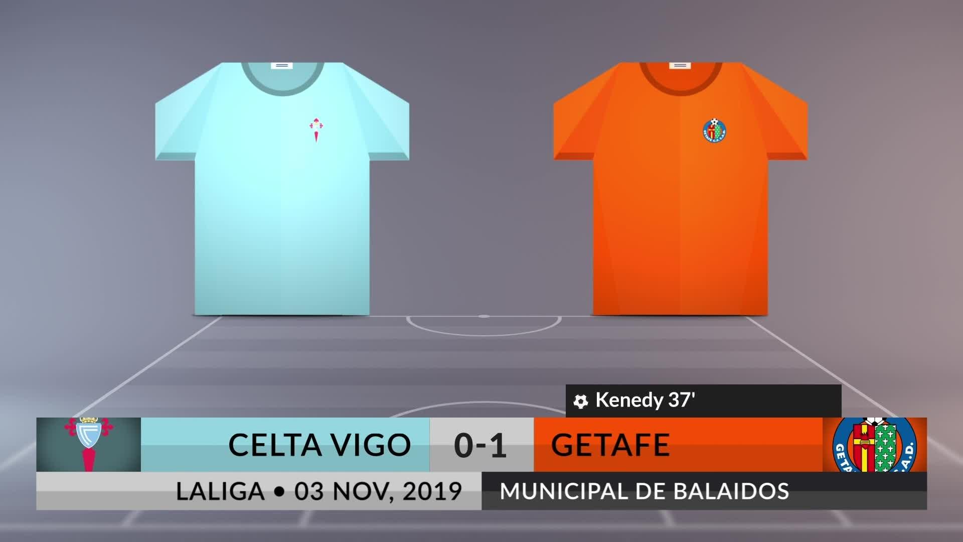 Match Review: Celta Vigo vs Getafe on 03/11/2019