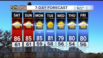 It's going to be a gorgeous weekend with highs in the 80's