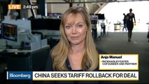U.S. CEOs Worried Markets in China Are Disappearing: RiceHadleyGates