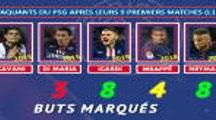 PSG - Icardi, des débuts en fanfare