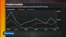 Singapore, Shanghai Threaten Hong Kong's Status as Finance Hub