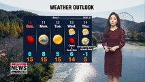 Chilly start on Ipdong but milder during the weekend with rain on Sunday