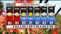 FORECAST: Warm Veterans Day weekend