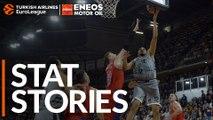 Burger King Stat Stories: Turkish Airlines EuroLeague Regular Season Round 7