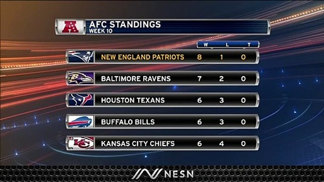 Sunday Was Massive Win For Patriots, Despite Being On Bye-Week