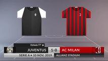Match Review: Juventus vs AC Milan on 10/11/2019
