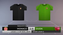 Match Review: Monaco vs Dijon on 09/11/2019
