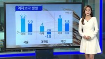 [날씨] 출근길 어제보다 쌀쌀...내일 전국 비 / YTN