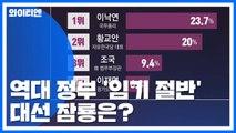 [더뉴스 더콕] 역대 정부 '임기 절반'...대선 잠룡은? / YTN