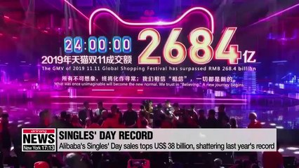 Alibaba's Singles' Day sales tops $38 billion, shattering last year's record