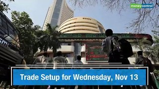 Trade Setup fro November 13