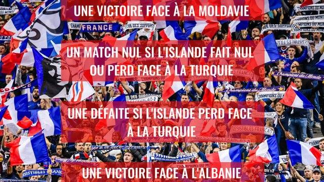 EURO 2020 : la France qualifiée contre la Moldavie si...