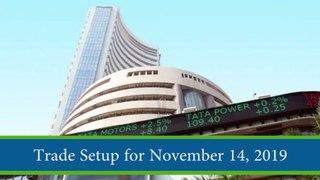 Trade Setup for November 14