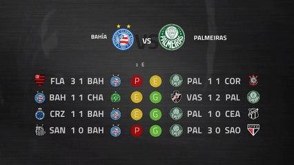 Previa partido entre Bahía y Palmeiras Jornada 33 Liga Brasileña