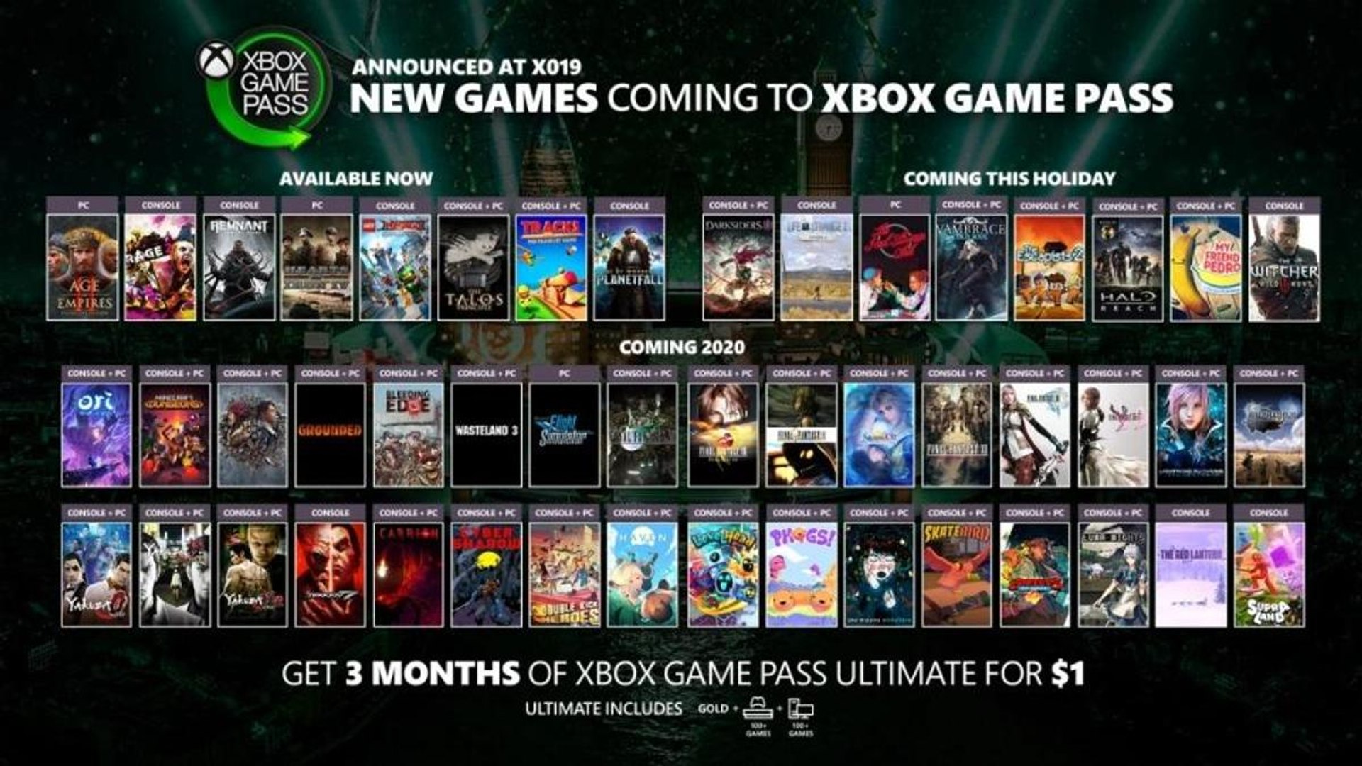 Xbox Games With Gold February 2020.Xbox Game Pass Announcing New Games X019 Official Xbox Pc Games 2019 2020