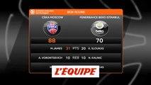 Le Fenerbahçe Istanbul et Zelijko Obradovic explosent à Moscou - Basket - Euroligue (H)