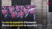 Sondage : la popularité de Macron recule, celle de Philippe remonte