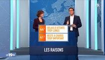 63% des français ont déjà renoncé ou reporté des soins, mais pour quelles raisons ? Voici la réponse