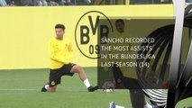 Jadon Sancho - Player Profile