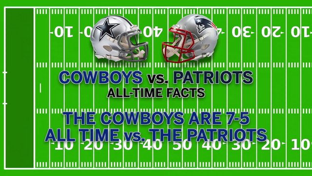NFL Week 12: Cowboys vs. Patriots All-Time Facts