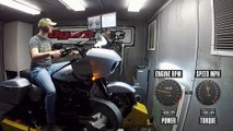 2020 Harley-Davidson Road Glide Special Dyno
