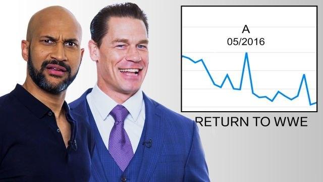 John Cena & Keegan-Michael Key Explore Their Impact on the Internet