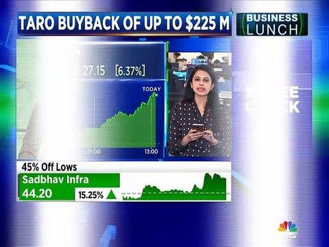 Taro buyback of up to $ 225 million