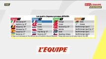 Les chapeaux officiels dévoilés - Foot - Euro 2020 - Tirage au sort