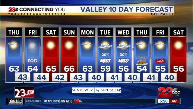 Thursday Morning Forecast 11/21/19