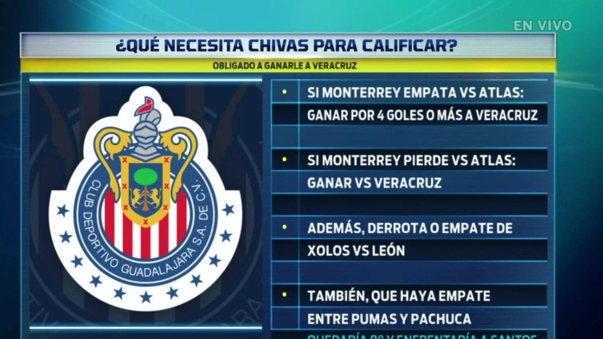 Liga MX: El milagro de Chivas