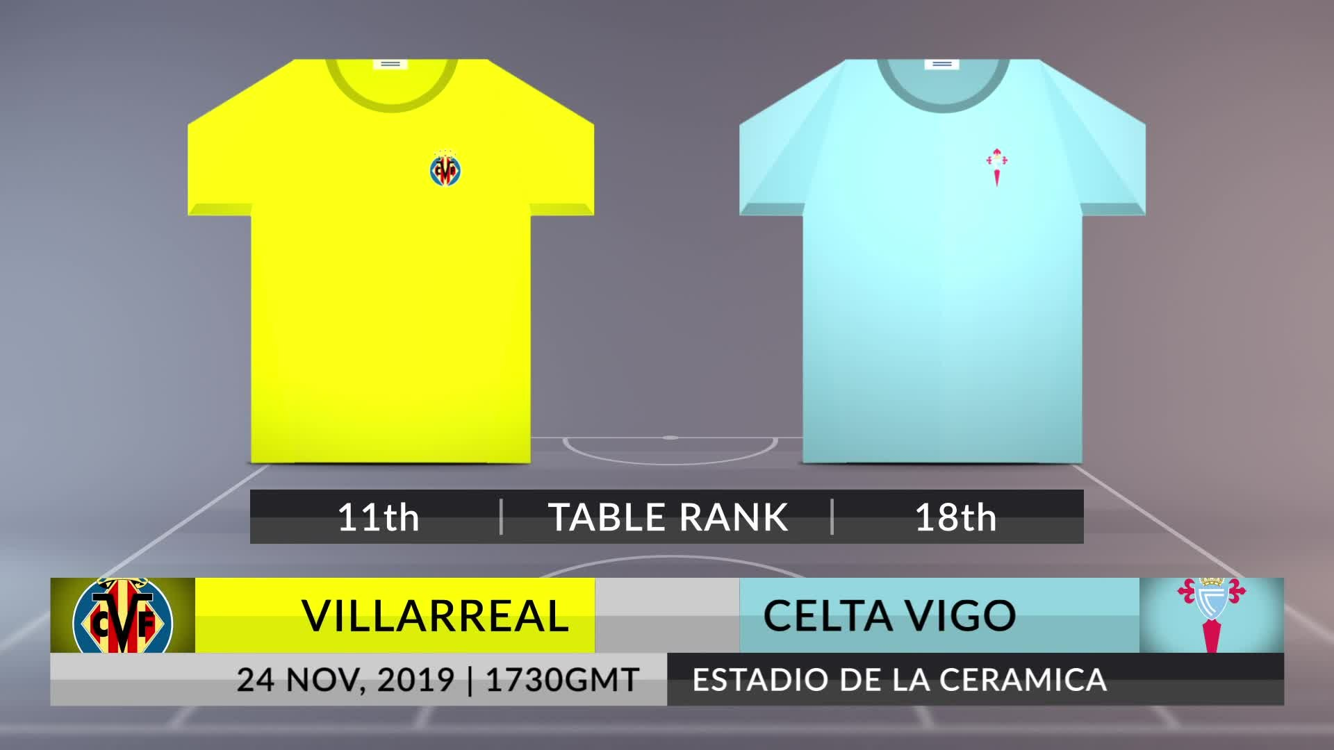Match Preview: Villarreal vs Celta Vigo on 24/11/2019