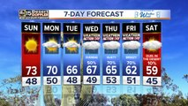 Rain in the forecast for Thanksgiving weekend