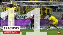 Bundesliga: 11 Matchdays, 11 spectacular assists