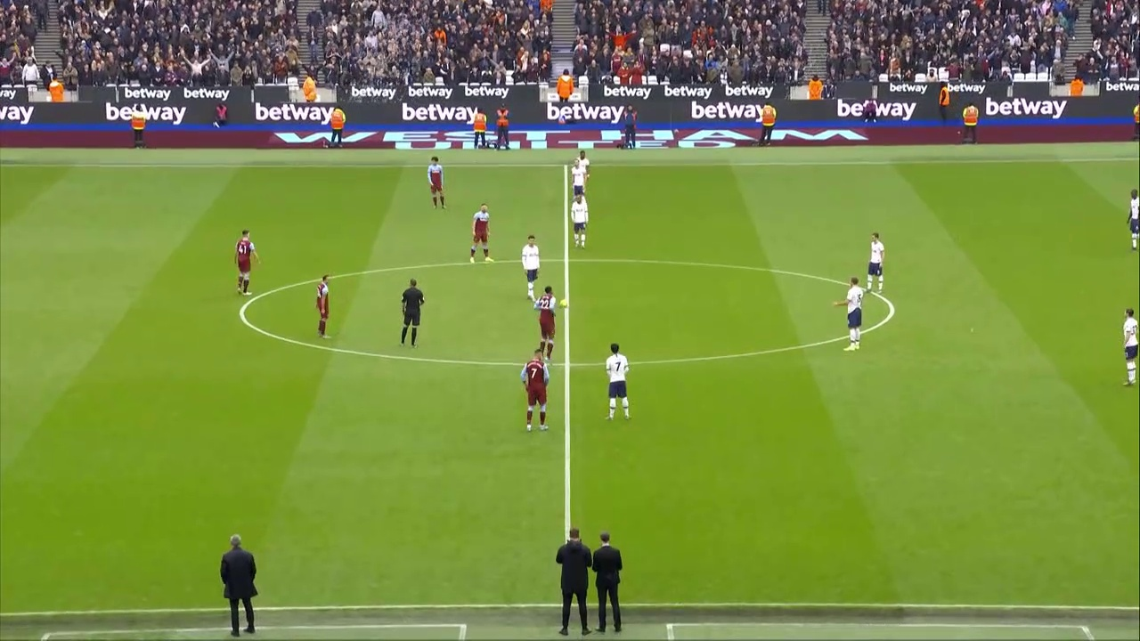West Ham United - Tottenham (2-3) - Maç Özeti - Premier League 2019/20
