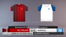 Match Review: AC Milan vs Napoli on 23/11/2019