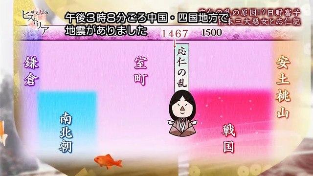歴史秘話ヒストリア「私はなぜ悪女になったのか 最新研究 日野富子」 - 19.11.26