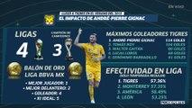 LUP: ¿Gignac es el mejor jugador de la Liga MX?
