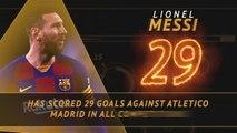 Fantasy Hot or Not - Messi enjoys facing Atletico