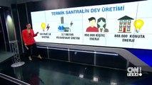 CNN Türk'ten skandal haber! Havayı kirletme iznini savundu