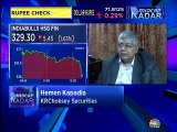 Add these stocks to your portfolio, recommends market expert Hemen Kapadia of KRChoksey Securities