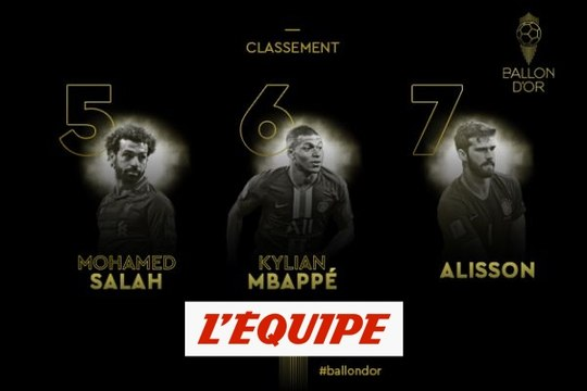 Kylian Mbappé (PSG) se classe 6e - Foot - Ballon d'Or France Football 2019