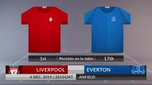 Match Preview: Liverpool vs Everton on 04/12/2019