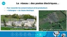 S3REnR Nouvelle-Aquitaine – 26 novembre 2019 – Intervention de RTE
