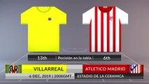 Match Preview: Villarreal vs Atletico Madrid on 06/12/2019