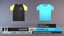 Match Review: Angers vs Marseille on 03/12/2019