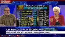 Nasıl Yani - 04 Aralık 2019 - Gülgûn Feyman Budak- Tunca Arslan- Ulusal Kanal