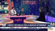 L'impact des malus sur le marché automobile - 04/12