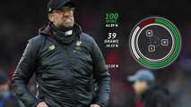 Klopp wins 100th EPL game for Liverpool